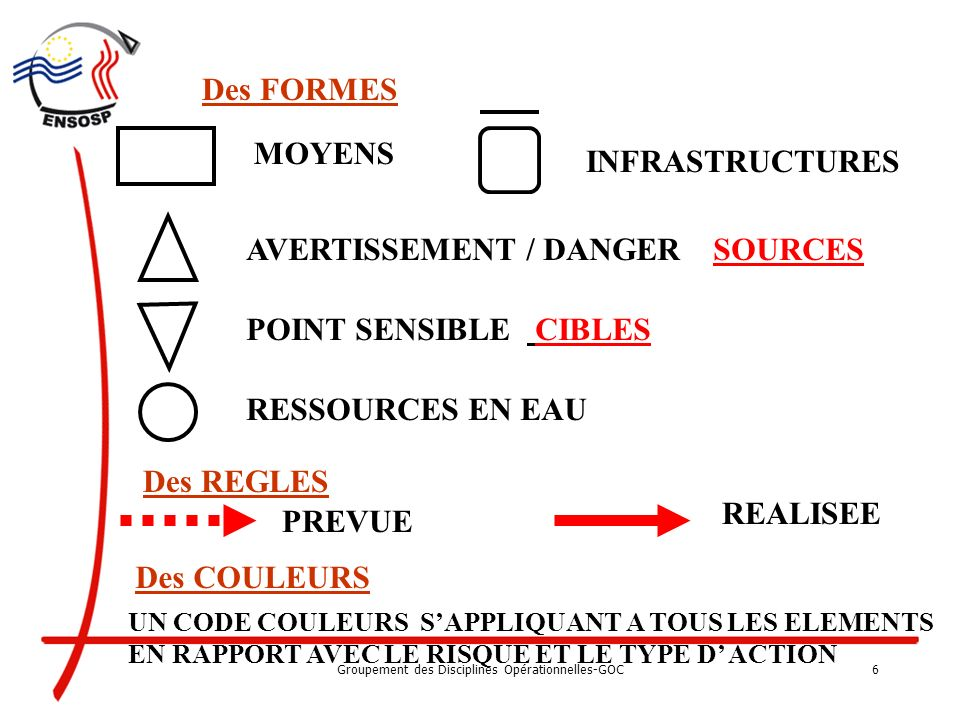 Groupement des Disciplines Opérationnelles-GOC