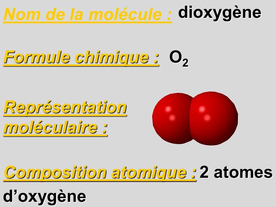 Nom de la molécule : dioxygène. Formule chimique : O2. Représentation moléculaire : Composition atomique :