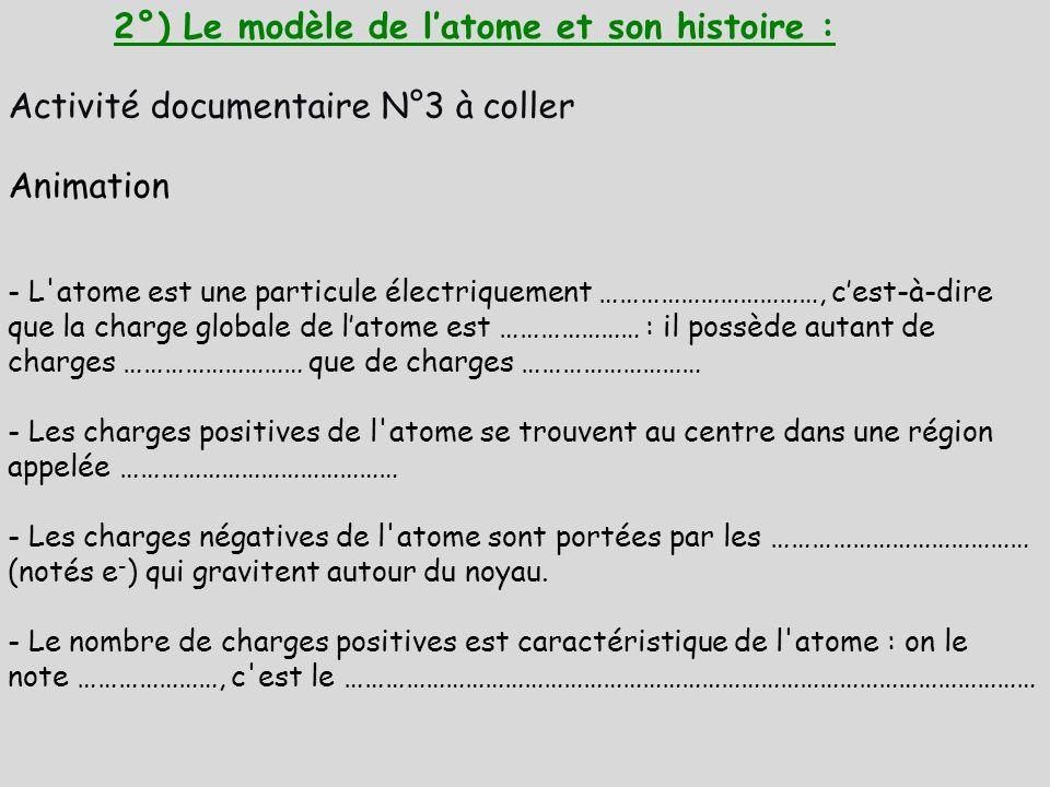 2°) Le modèle de l'atome et son histoire :
