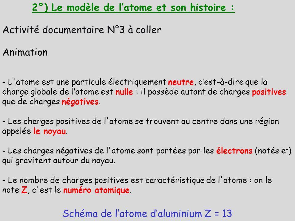 Schéma de l'atome d'aluminium Z = 13