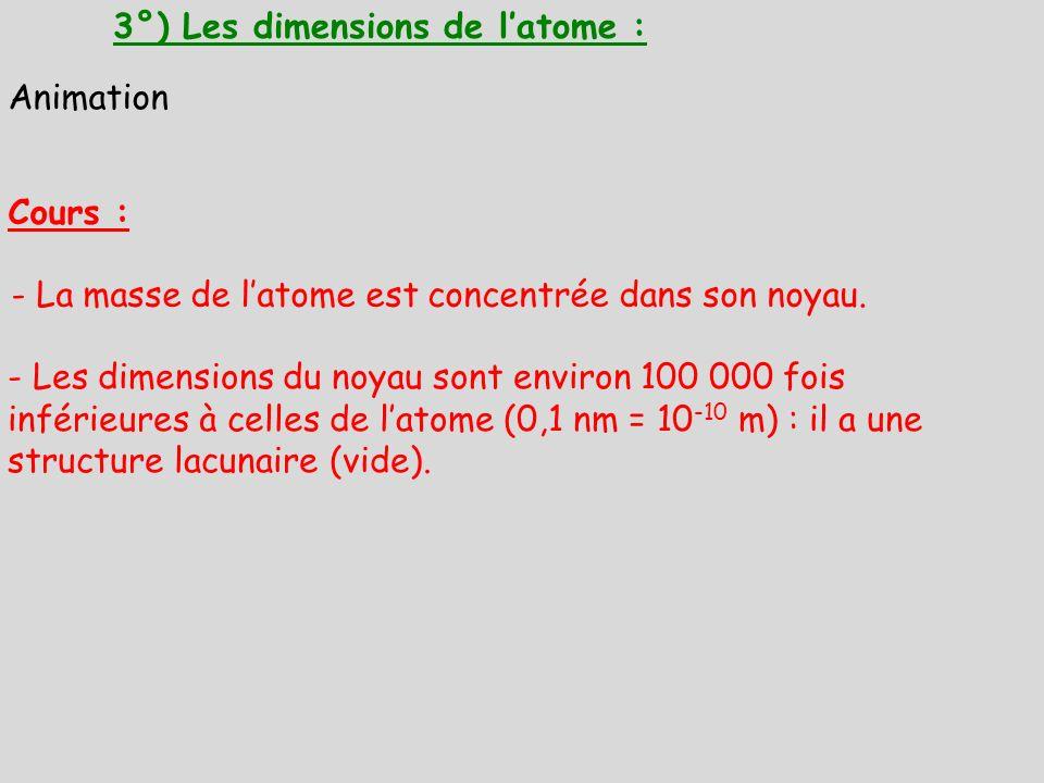 3°) Les dimensions de l'atome :
