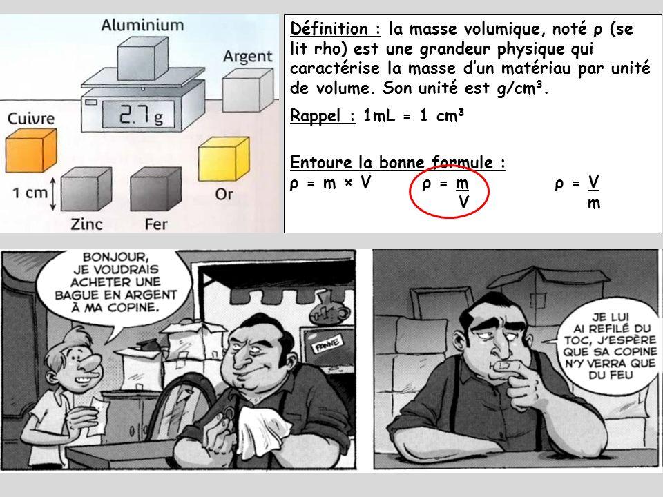 Définition : la masse volumique, noté ρ (se lit rho) est une grandeur physique qui caractérise la masse d'un matériau par unité de volume. Son unité est g/cm3.