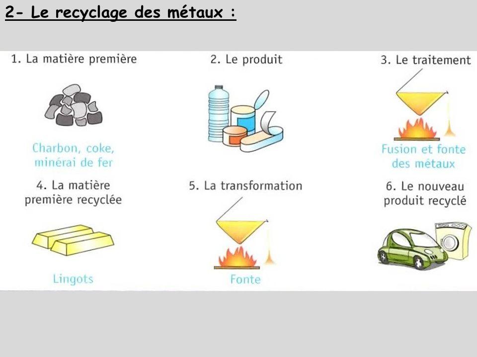 2- Le recyclage des métaux :