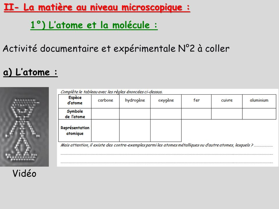 II- La matière au niveau microscopique :