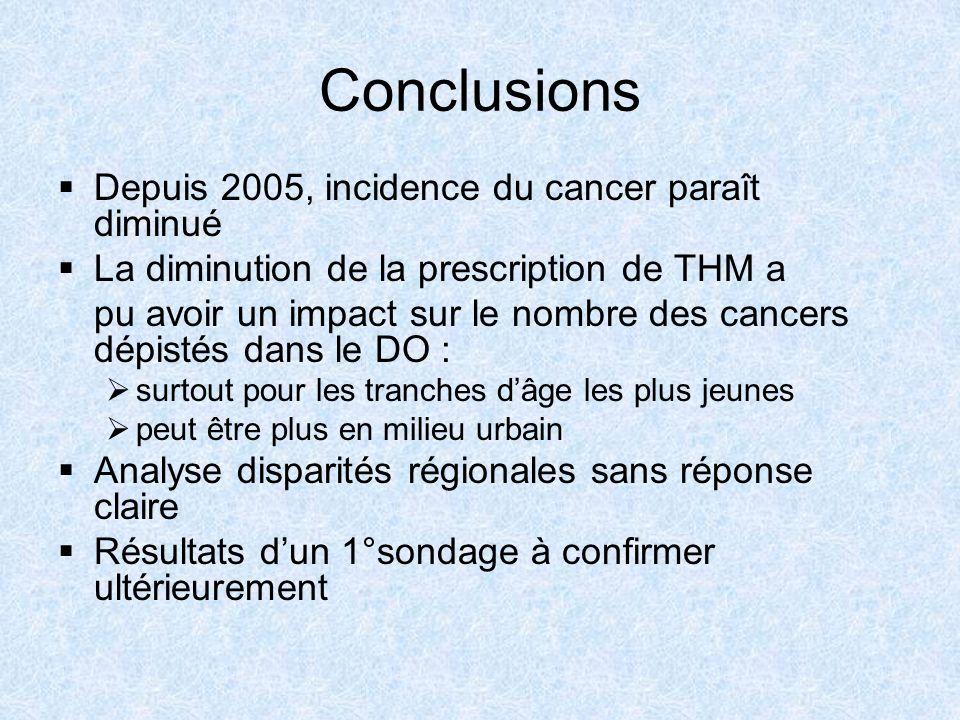 Conclusions Depuis 2005, incidence du cancer paraît diminué