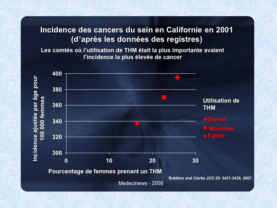 Pour ROBBINS, entre 2001 et 2004, la baisse des cancers est de 8