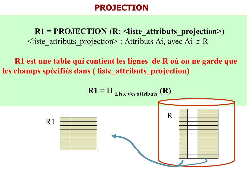 R1 = PROJECTION (R; <liste_attributs_projection>)