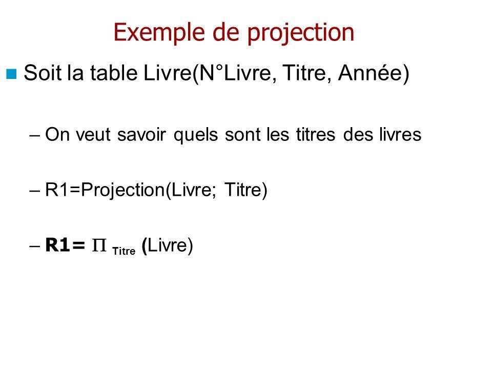 Exemple de projection Soit la table Livre(N°Livre, Titre, Année)