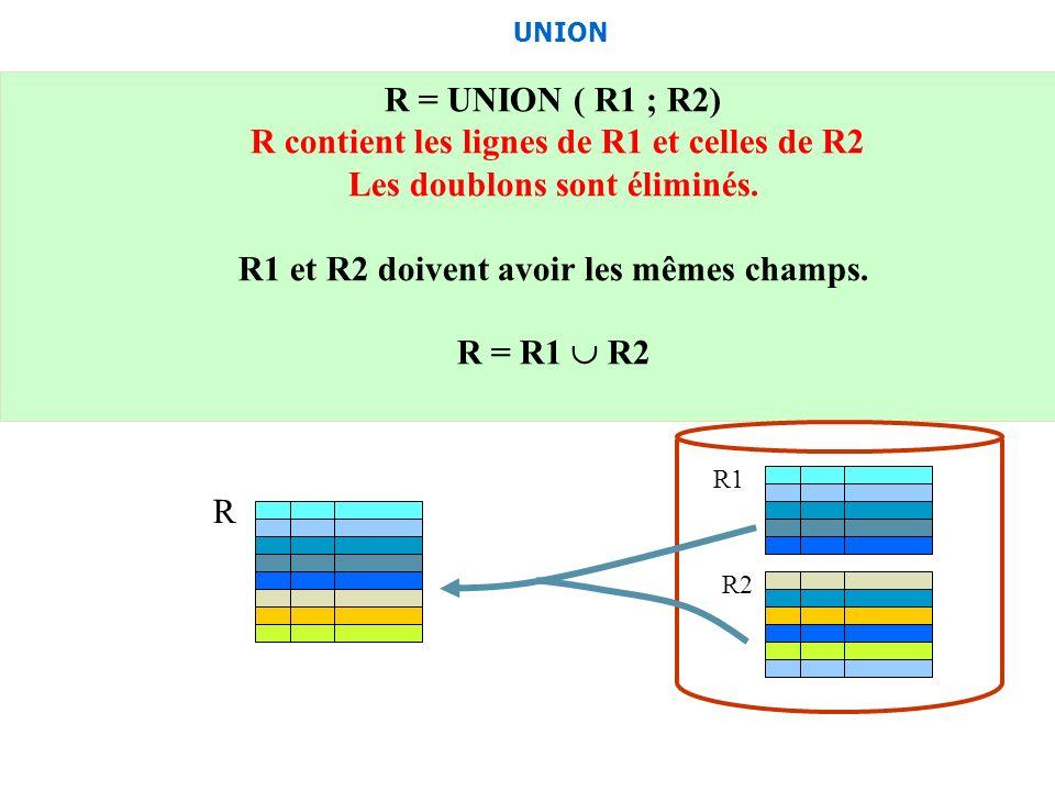 R contient les lignes de R1 et celles de R2
