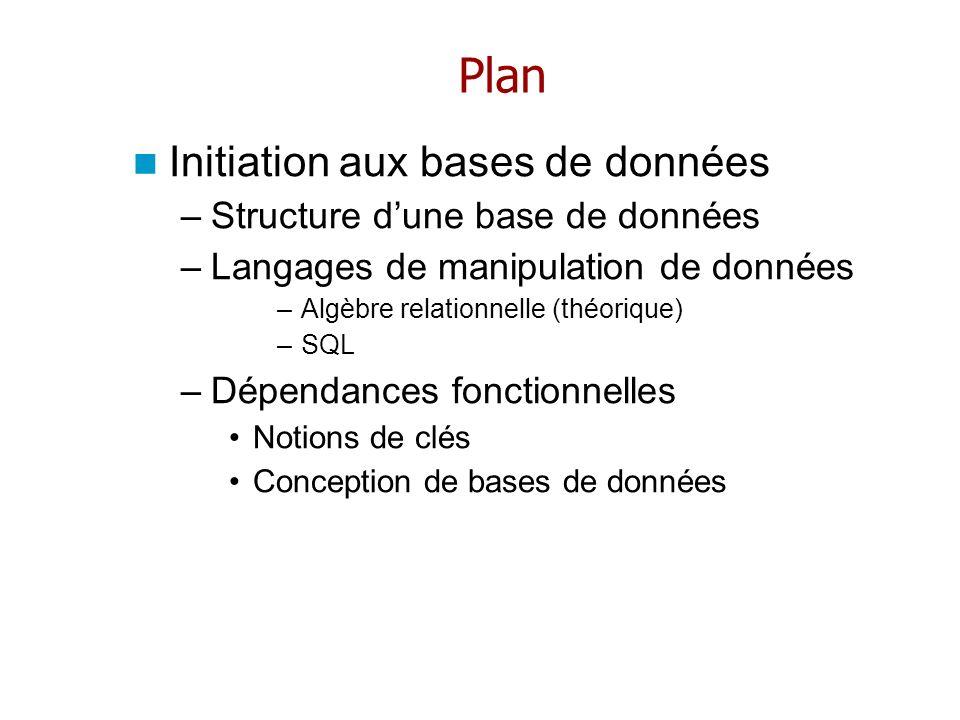 Plan Initiation aux bases de données Structure d'une base de données