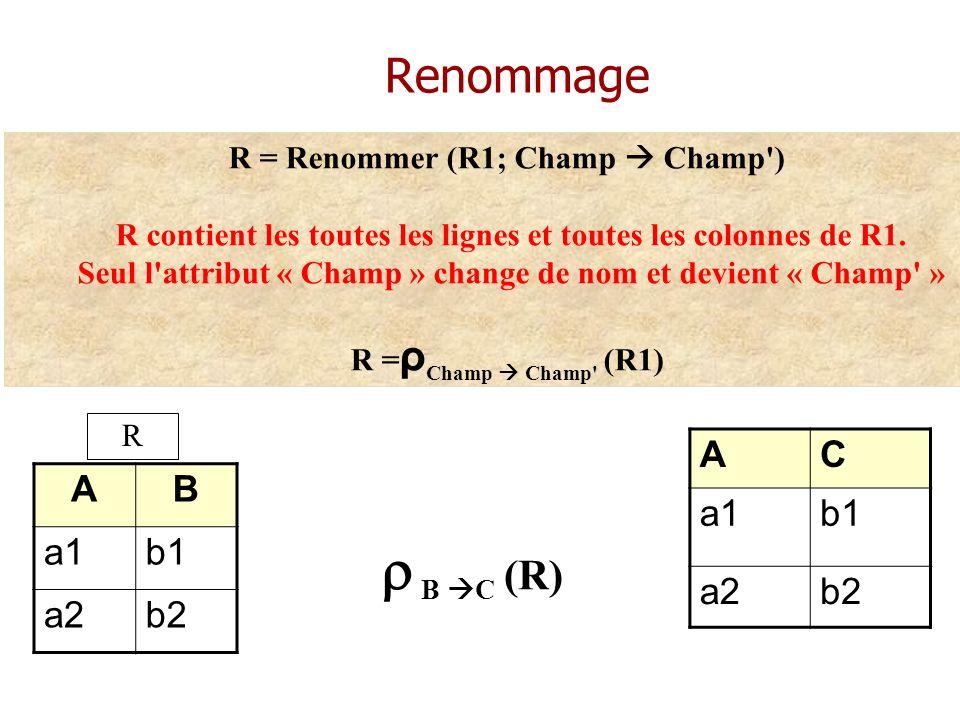  B C (R) Renommage A C a1 b1 a2 b2 A B a1 b1 a2 b2