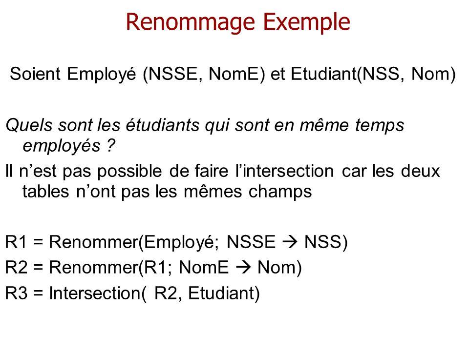 Renommage Exemple Soient Employé (NSSE, NomE) et Etudiant(NSS, Nom)