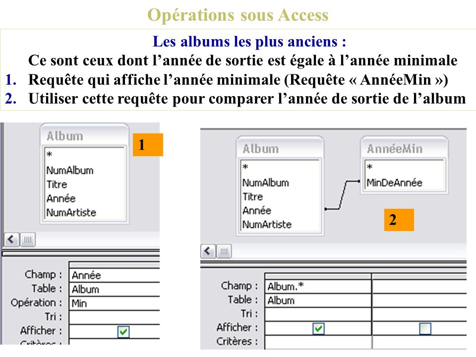 Opérations sous Access Les albums les plus anciens :