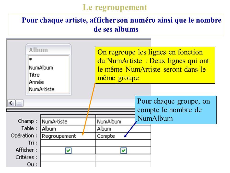 Le regroupement Pour chaque artiste, afficher son numéro ainsi que le nombre de ses albums.