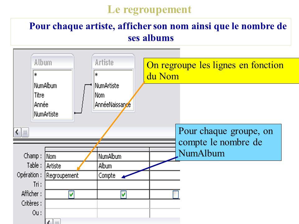 Le regroupementPour chaque artiste, afficher son nom ainsi que le nombre de ses albums. On regroupe les lignes en fonction du Nom.