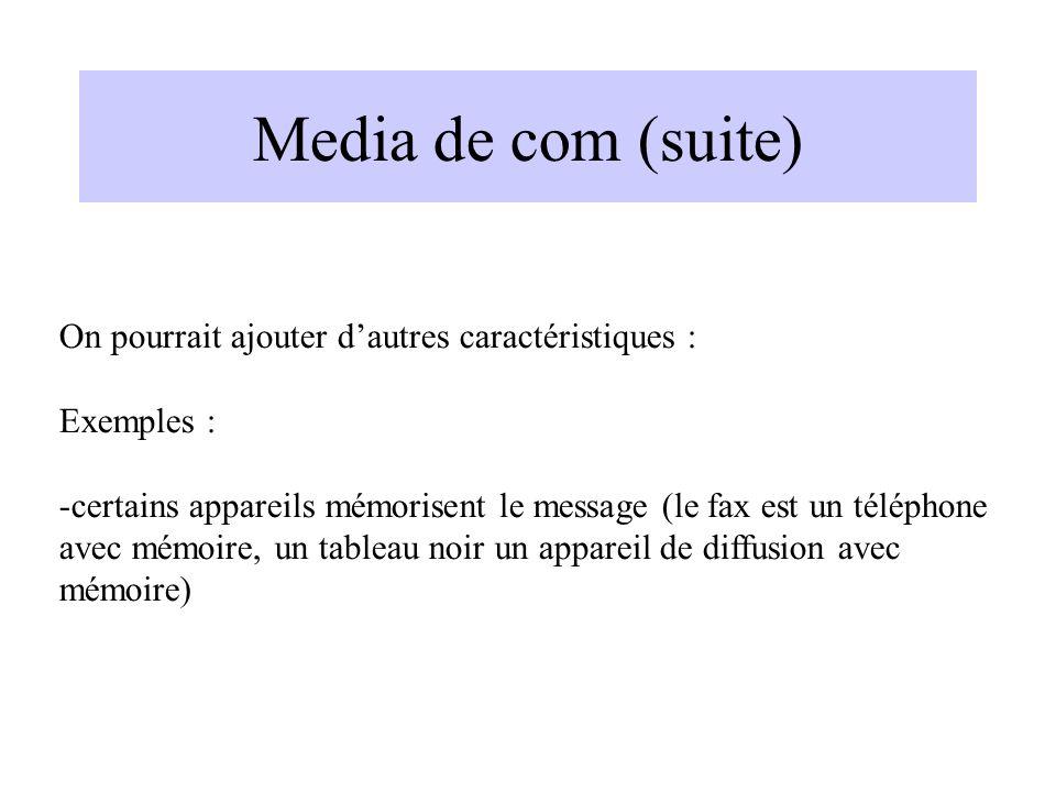 Media de com (suite) On pourrait ajouter d'autres caractéristiques :