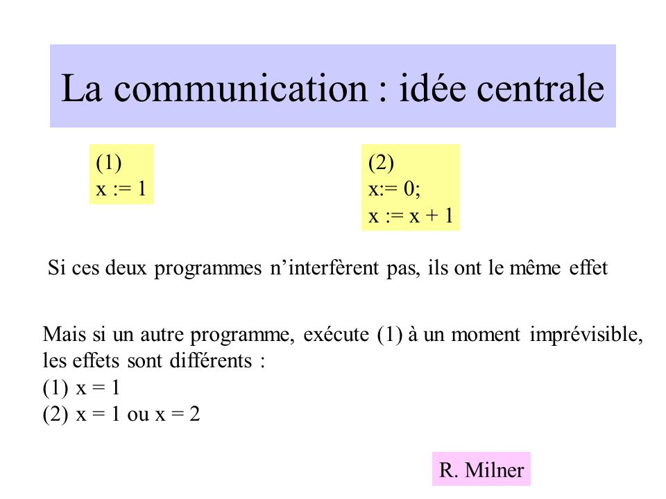 La communication : idée centrale