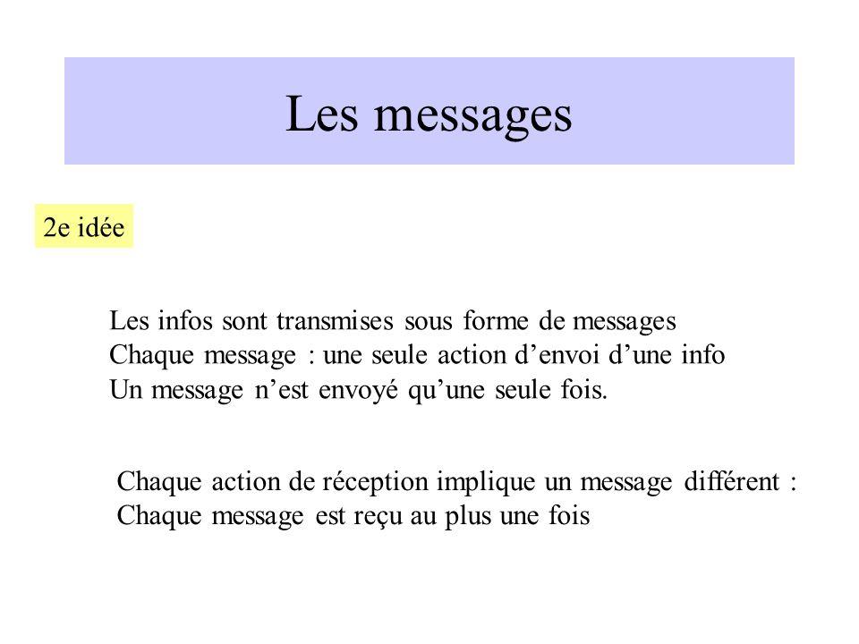 Les messages 2e idée Les infos sont transmises sous forme de messages