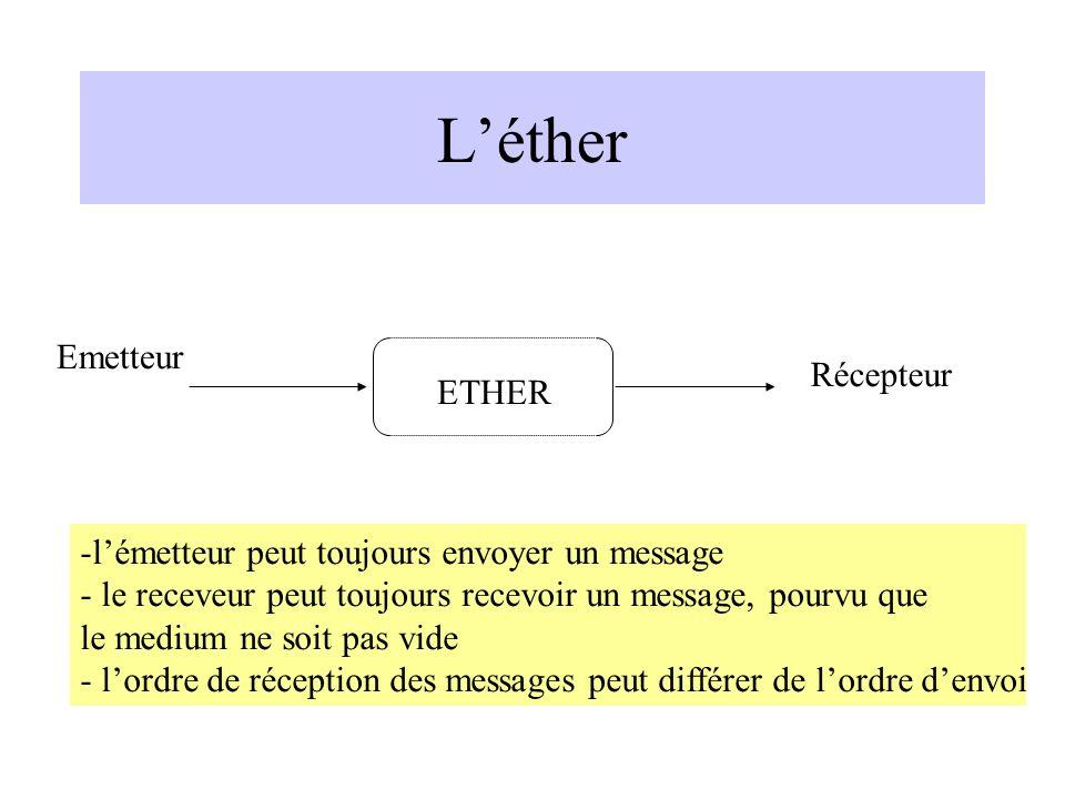 L'éther Emetteur Récepteur ETHER