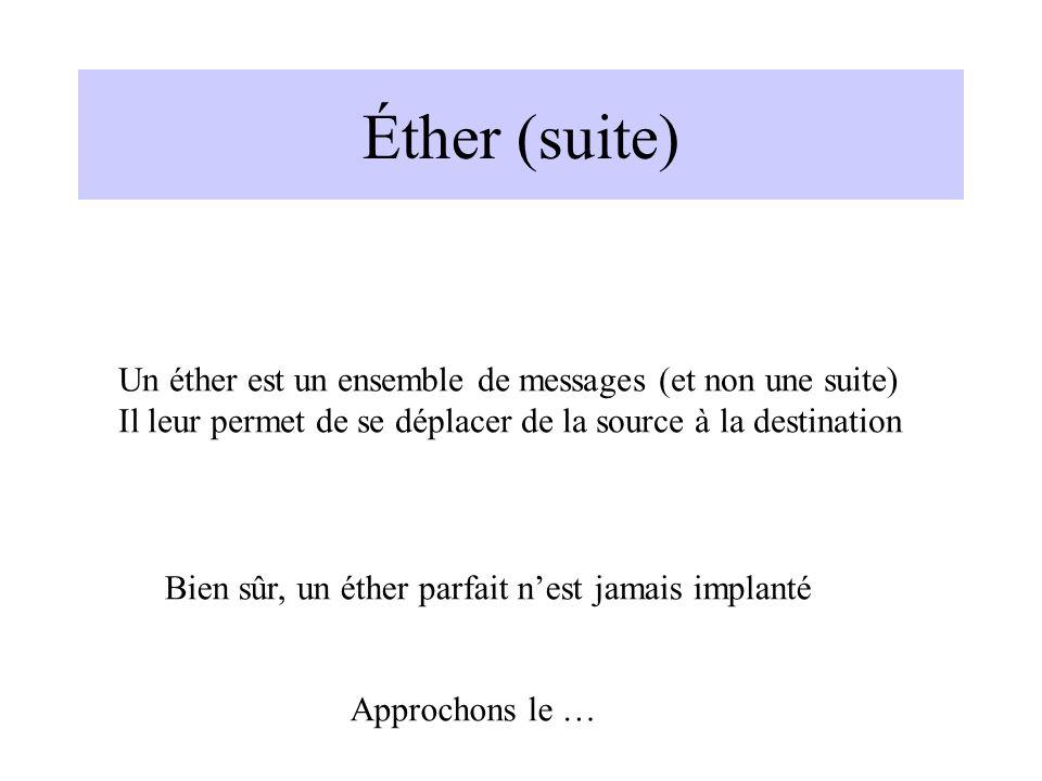 Éther (suite) Un éther est un ensemble de messages (et non une suite)