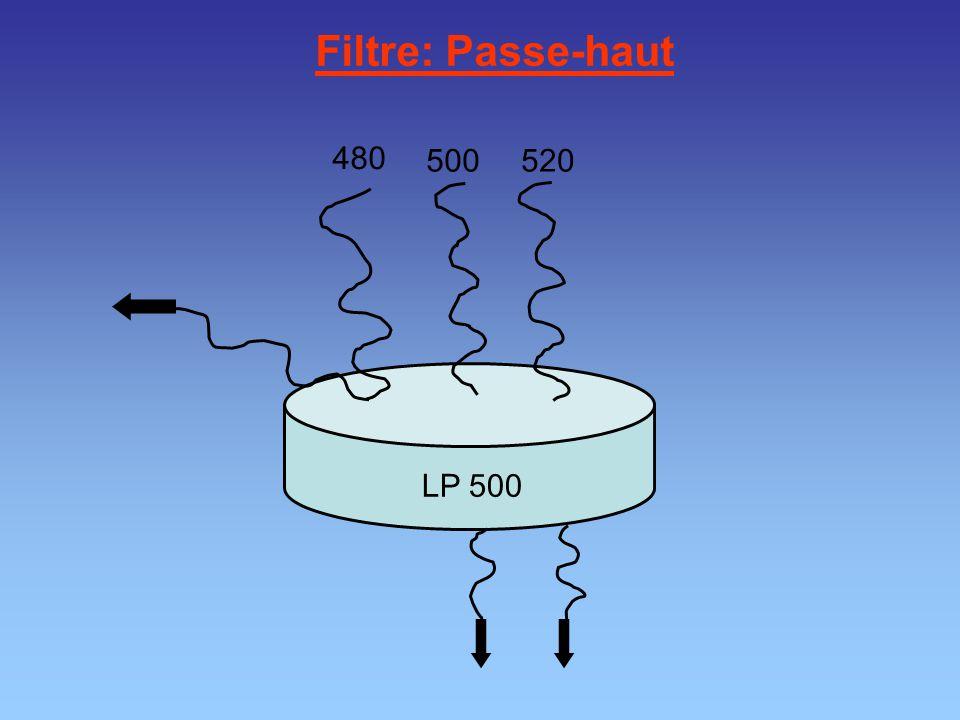 Filtre: Passe-haut 480 500 520 LP 500