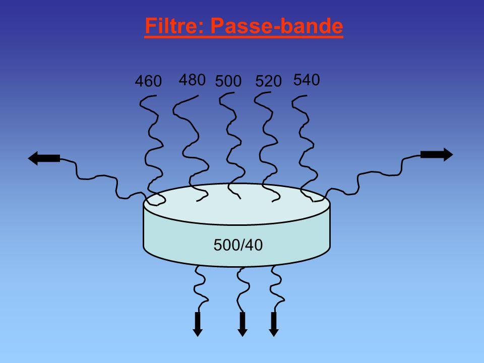 Filtre: Passe-bande 460 480 500 520 540 500/40