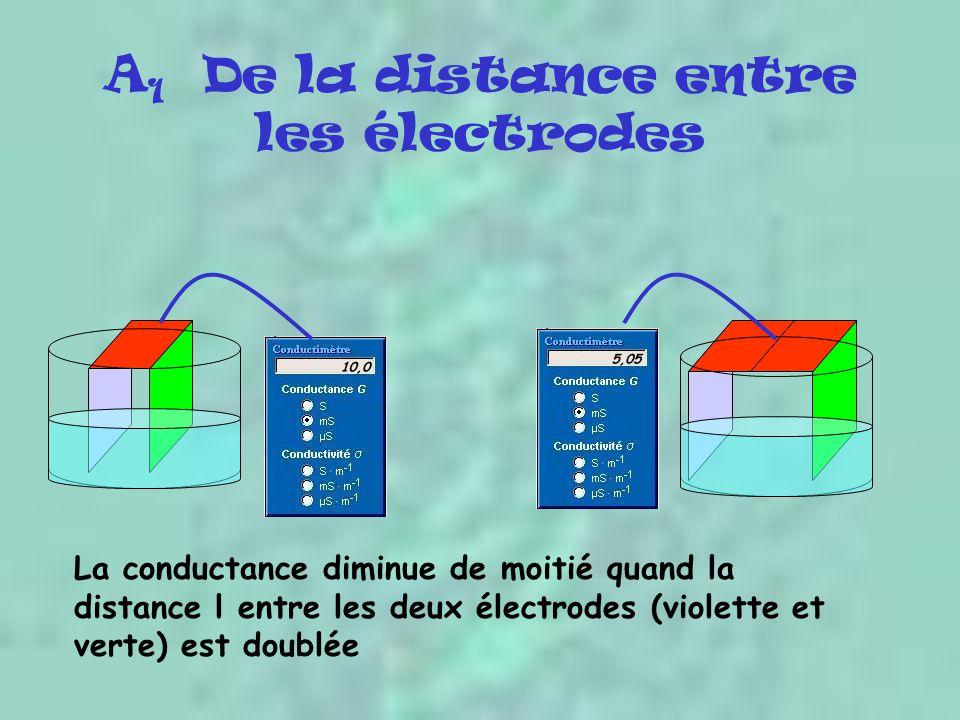 A1 De la distance entre les électrodes