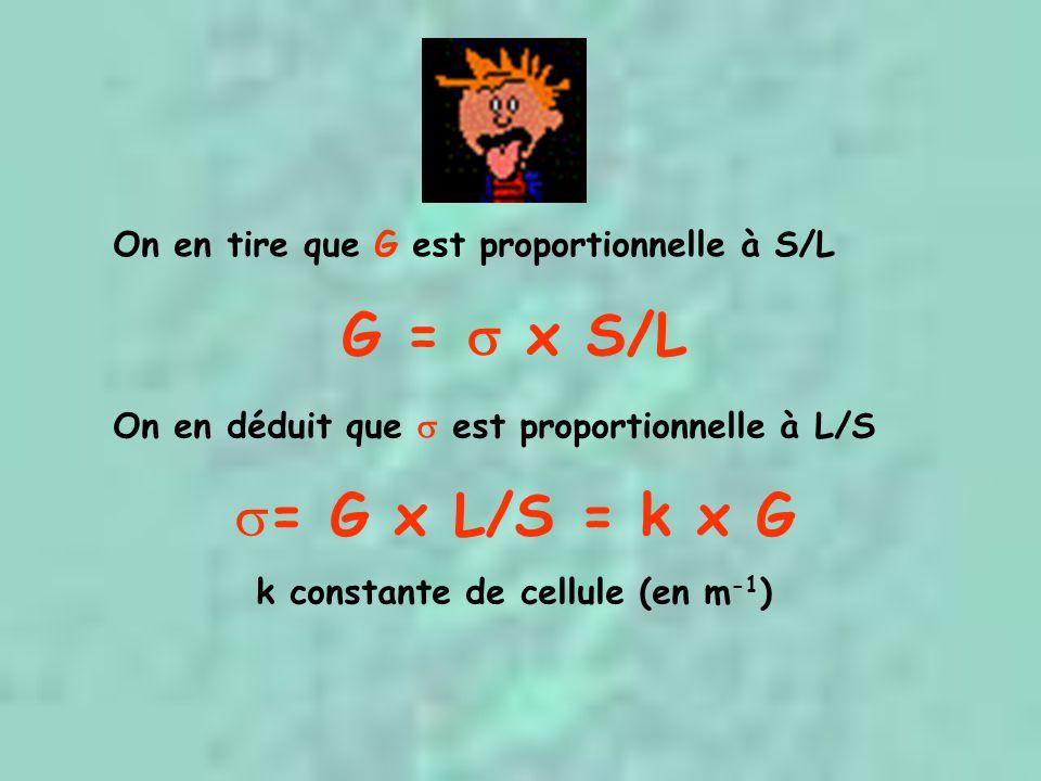 k constante de cellule (en m-1)