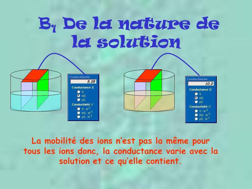B1 De la nature de la solution