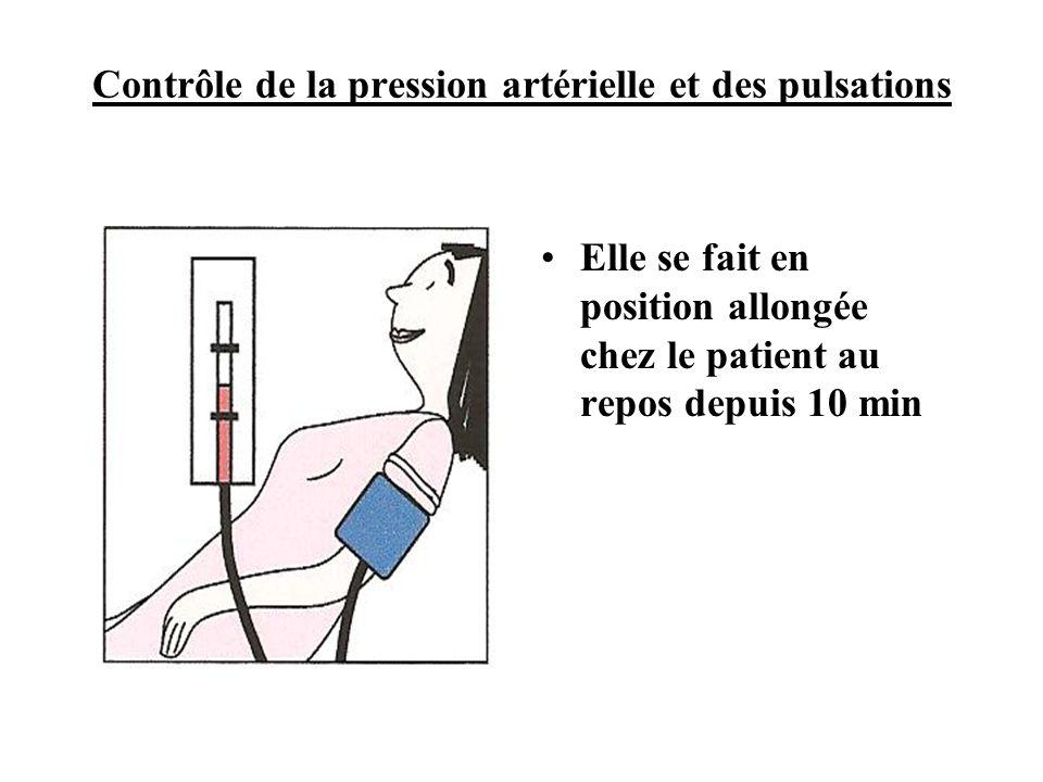 Contrôle de la pression artérielle et des pulsations