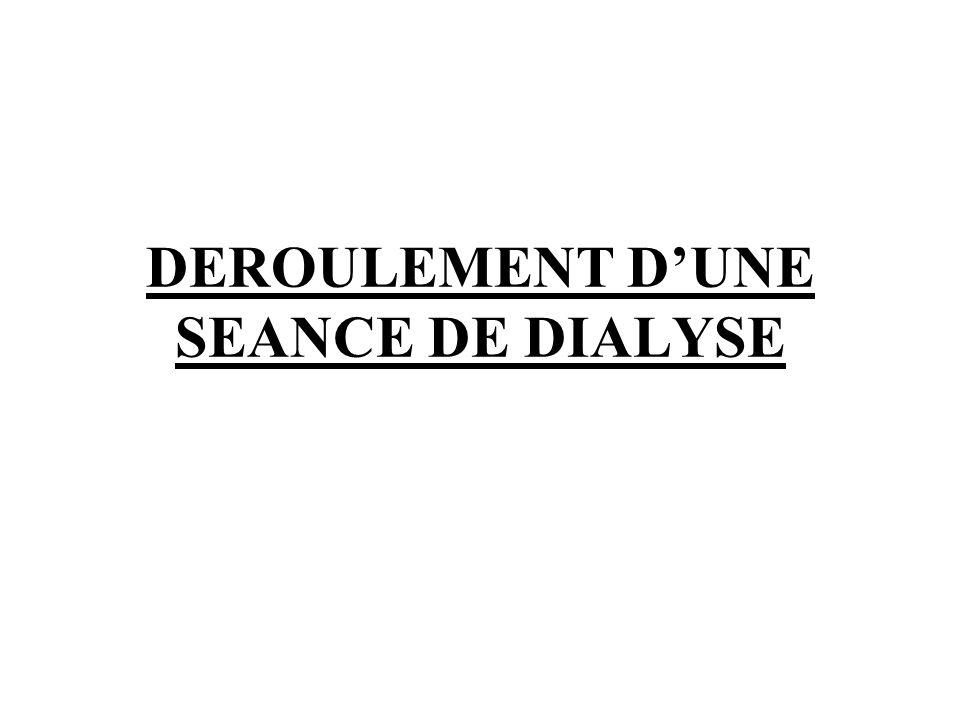 DEROULEMENT D'UNE SEANCE DE DIALYSE