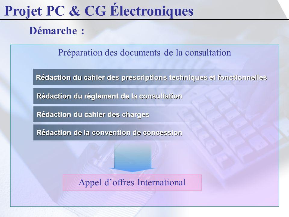 Projet PC & CG Électroniques
