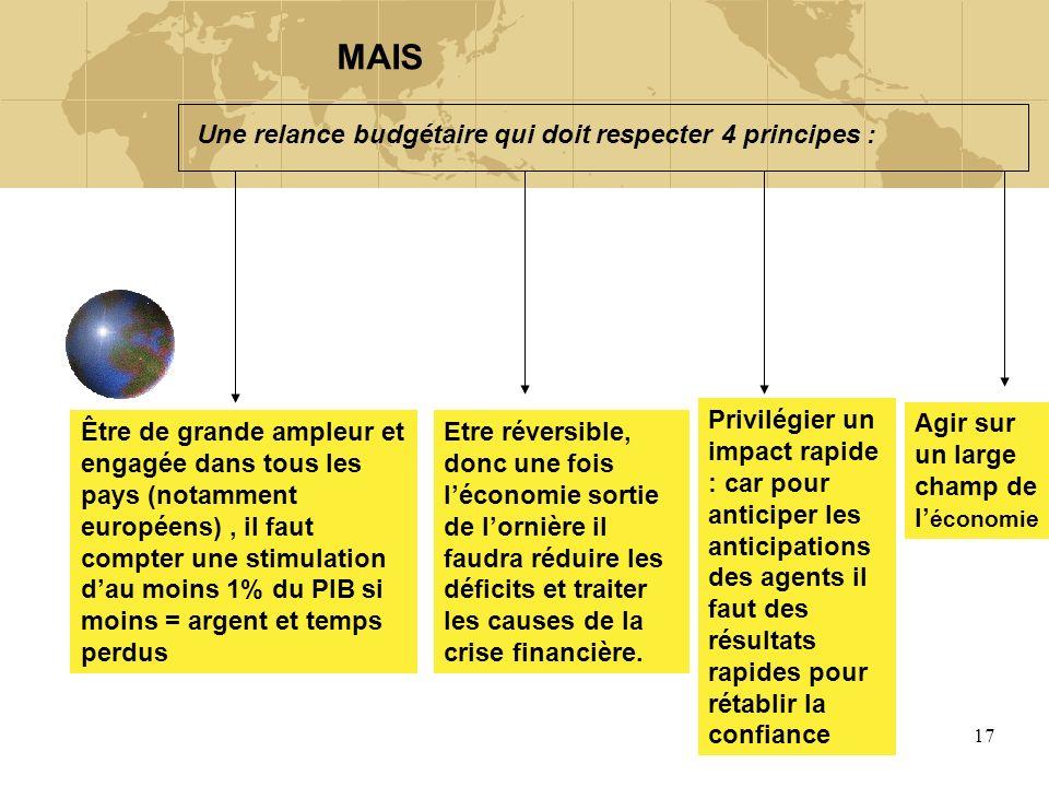 MAIS Une relance budgétaire qui doit respecter 4 principes :