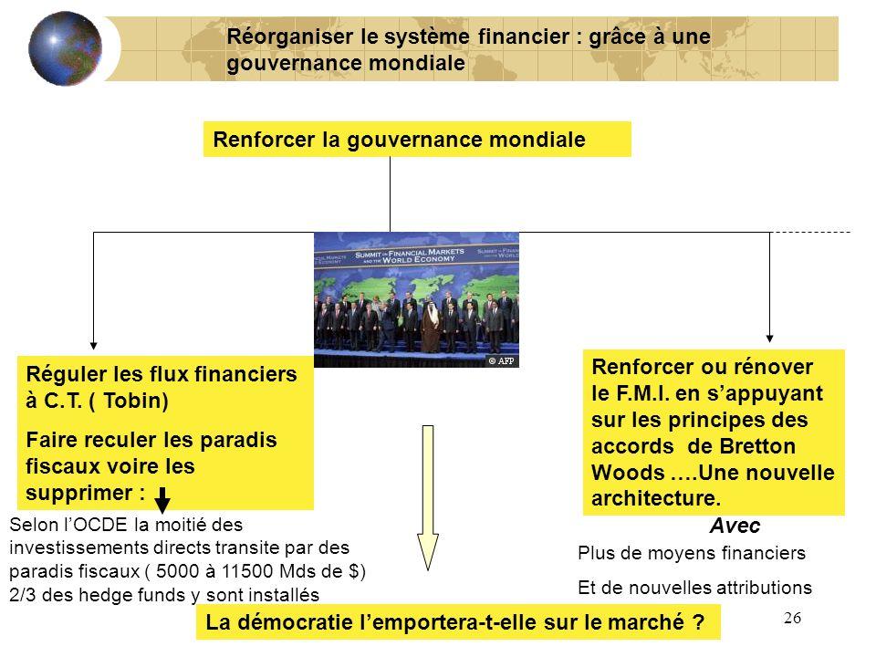 Réorganiser le système financier : grâce à une gouvernance mondiale