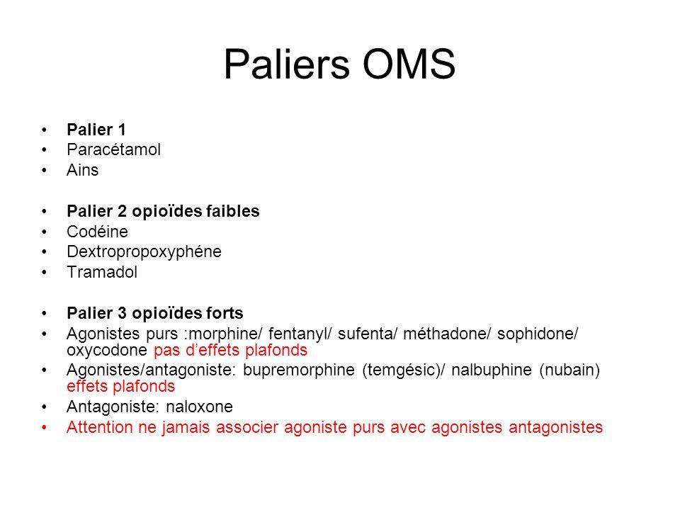 Paliers OMS Palier 1 Paracétamol Ains Palier 2 opioïdes faibles