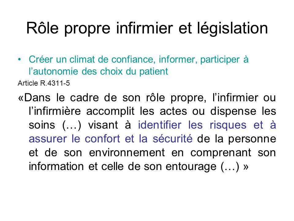 Rôle propre infirmier et législation