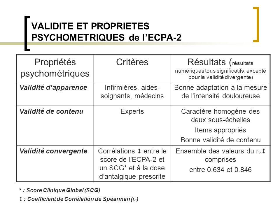 VALIDITE ET PROPRIETES PSYCHOMETRIQUES de l'ECPA-2