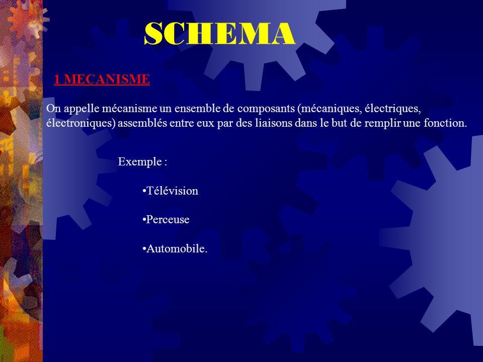 SCHEMA 1 MECANISME.