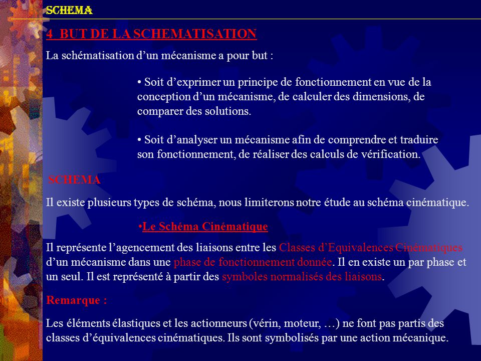 4 BUT DE LA SCHEMATISATION