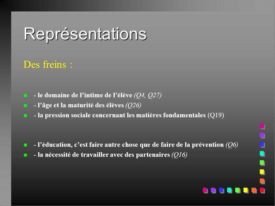 Représentations Des freins :