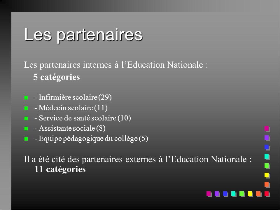 Les partenaires Les partenaires internes à l'Education Nationale :
