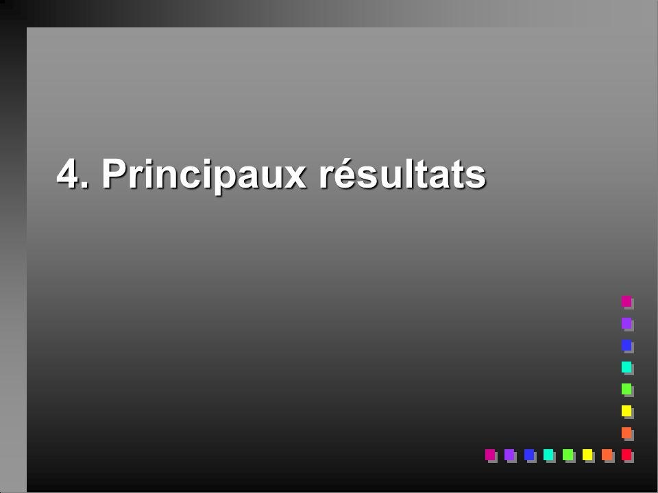 4. Principaux résultats