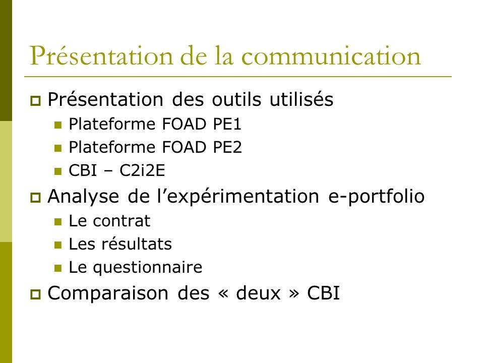 Présentation de la communication