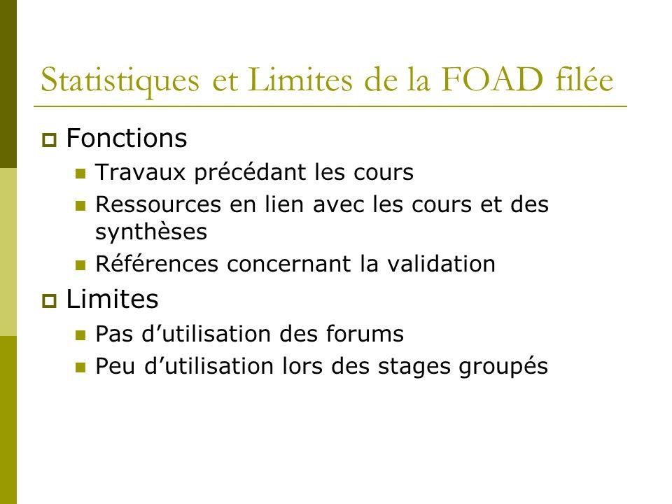 Statistiques et Limites de la FOAD filée