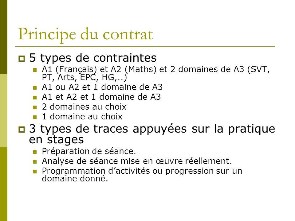 Principe du contrat 5 types de contraintes