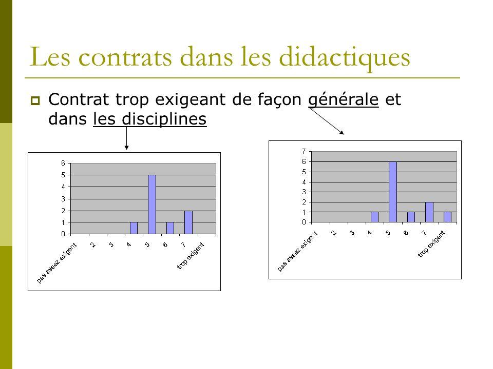 Les contrats dans les didactiques