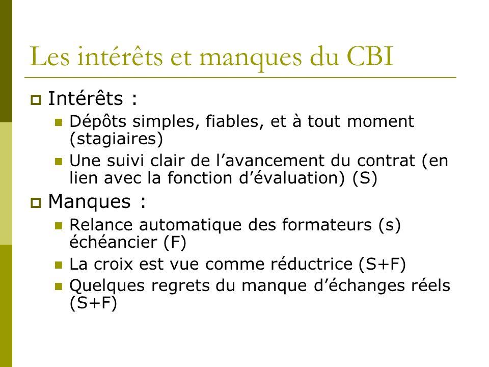 Les intérêts et manques du CBI