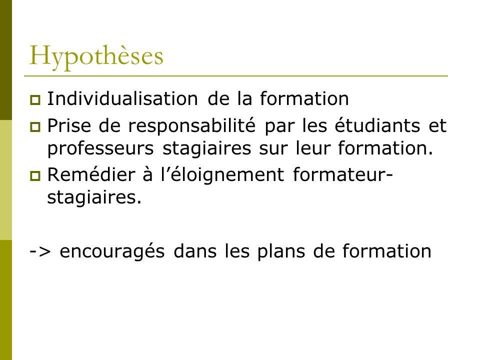 Hypothèses Individualisation de la formation