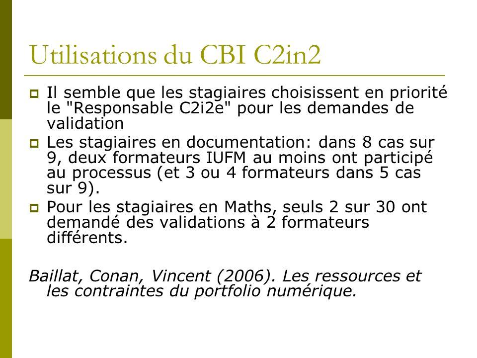 Utilisations du CBI C2in2
