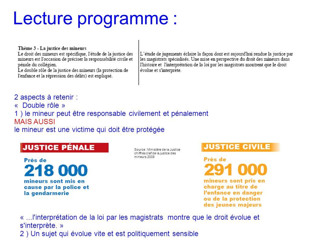 Lecture programme : 2 aspects à retenir : « Double rôle »